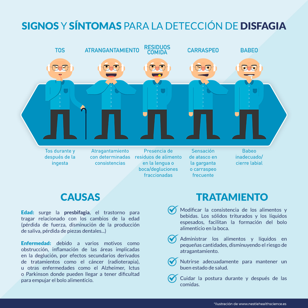 disfagia_info